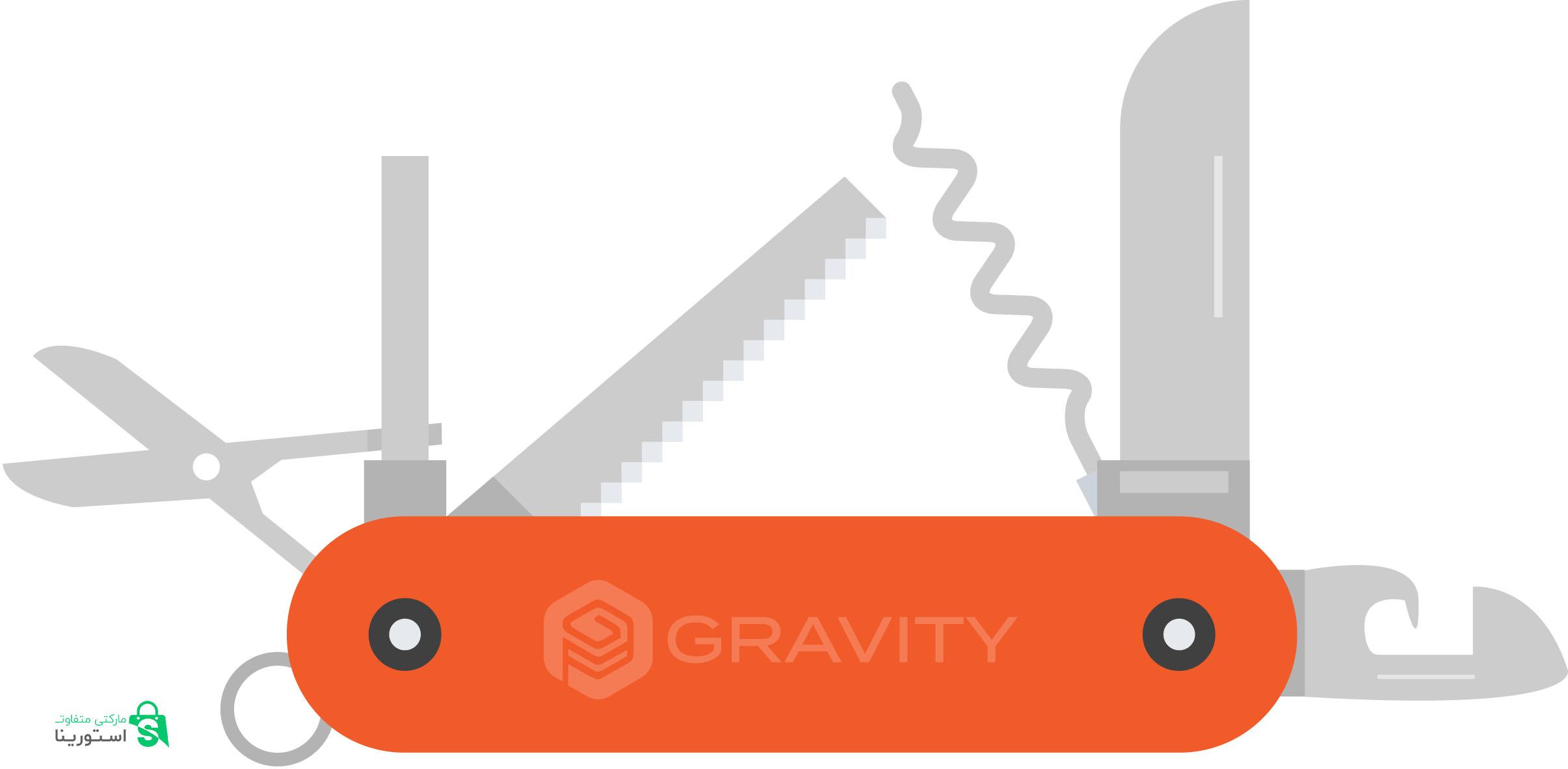 افزونه gravity forms